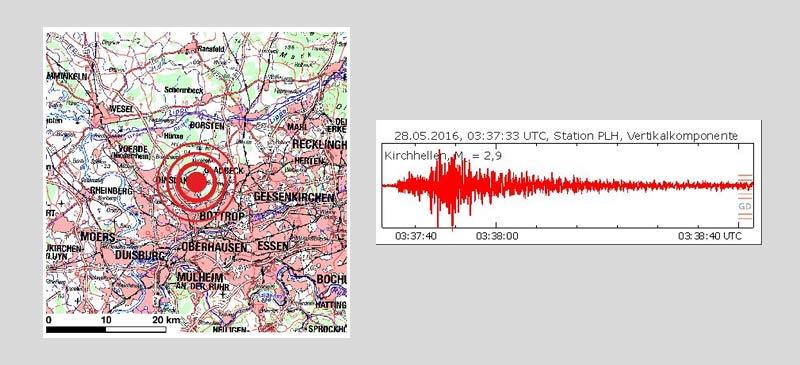 Ein Erdbeben in Gelsenkirchen sorgte am gestrigen Samstag für einen aufregenden Morgen.